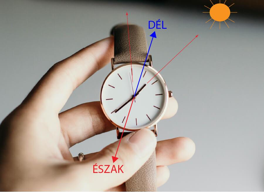 északi irány meghatározása mutatós órával