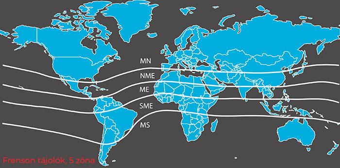 Frenson 5 zónás egyensúlyi térkép
