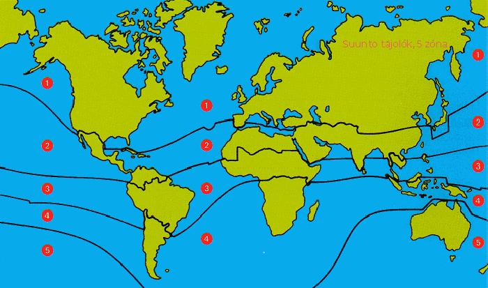 Suunto 5 zónás egyensúlyi térkép